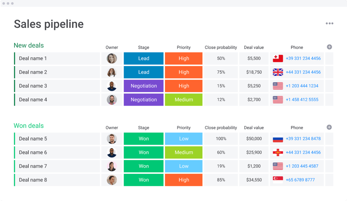 monday.com sales pipeline template in action