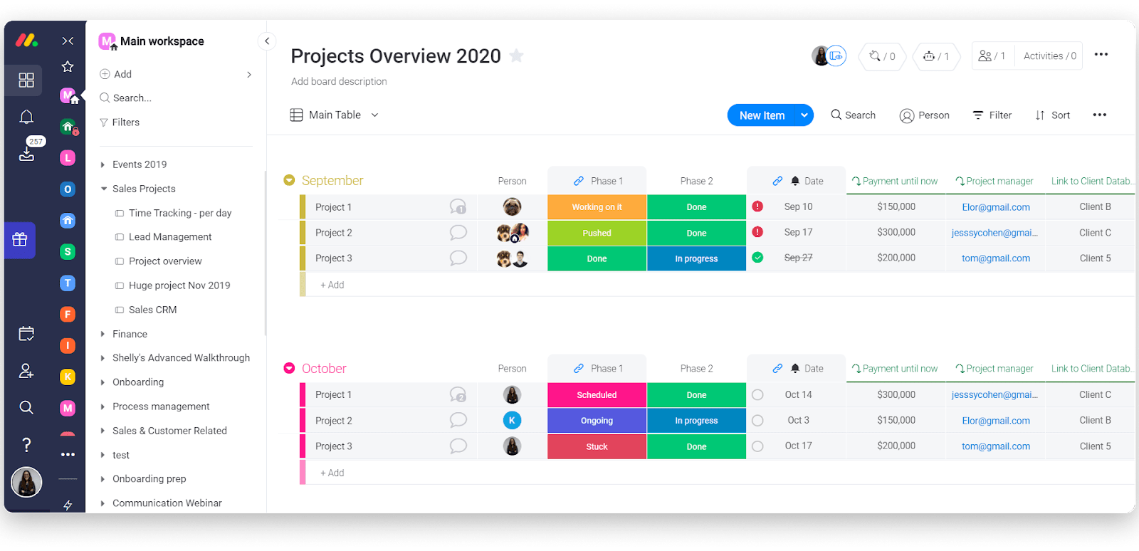 monday.com's workspace shows project overview in one place