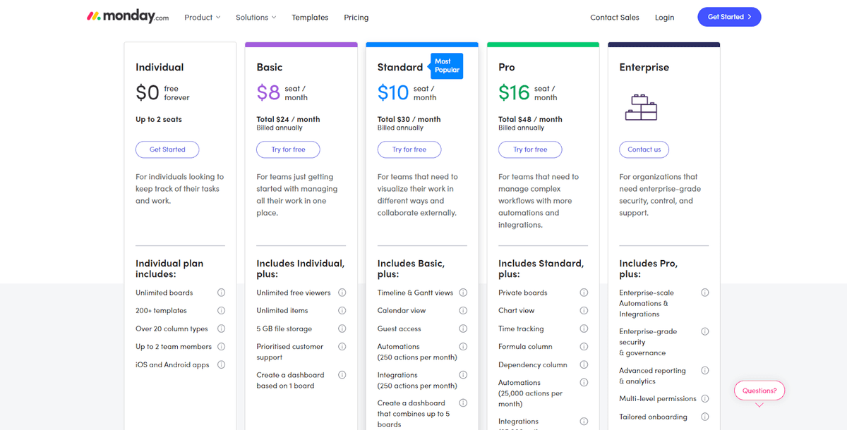 monday.com pricing table
