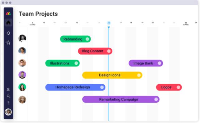 monday.com gantt chart view