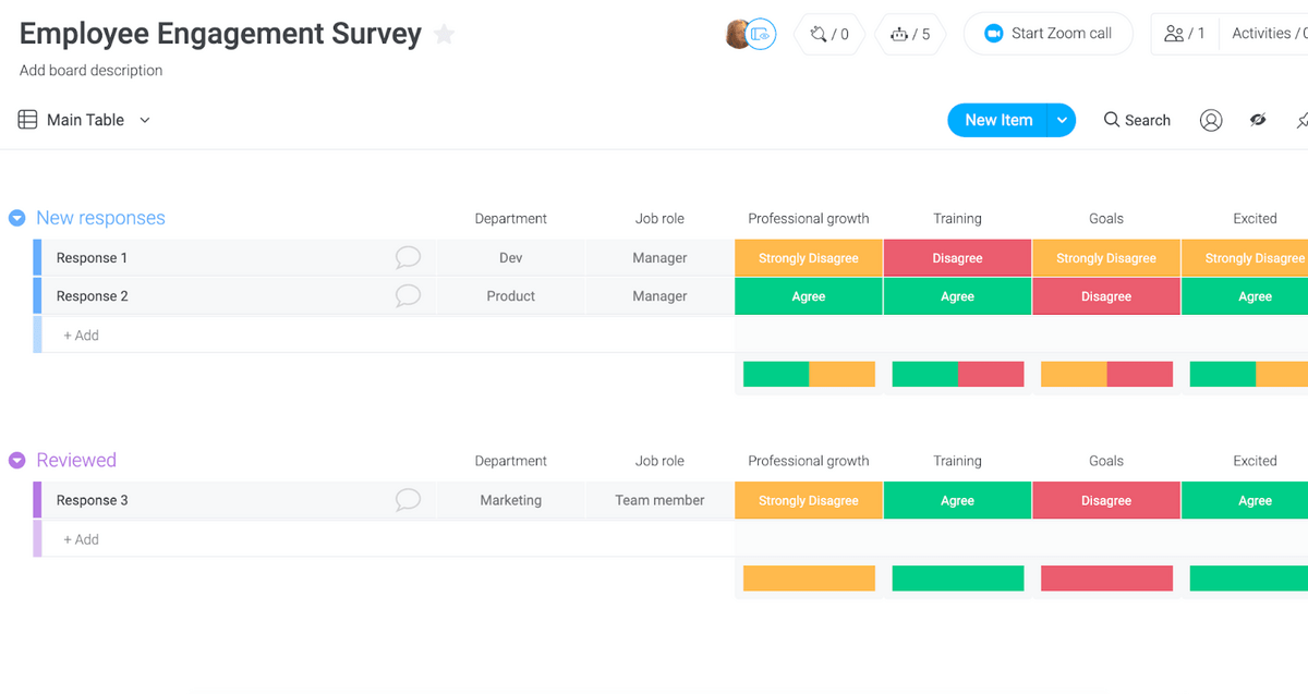 monday.com employee engagement survey template