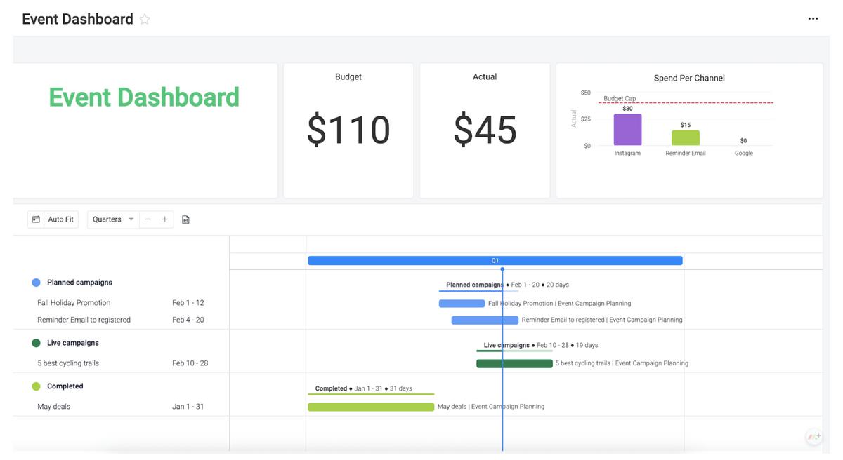 monday.com event dashboard template