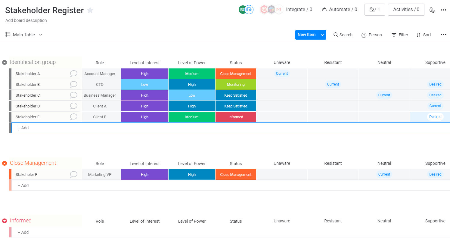 Stakeholder register template in monday UI