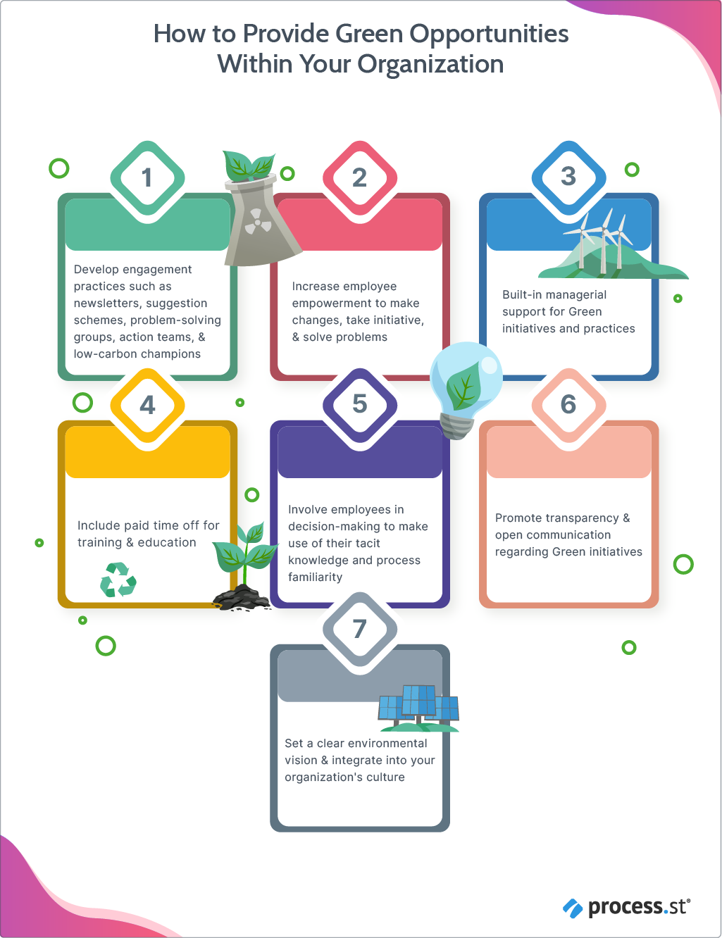 How to Provide Green Opportunities Within Your Organization