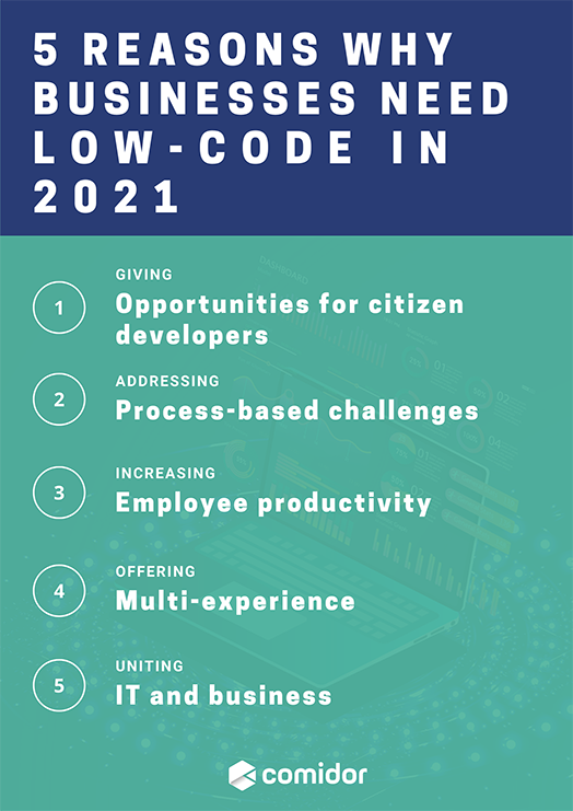5 Reasons Why Businesses Need Low-Code in 2021| Comidor Infographic