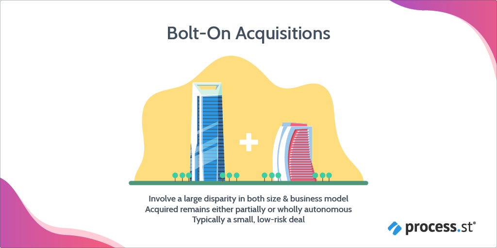 Tuck-In vs Bolt-On How Do Business Model Differences Impact Your M&A Operating Model Framework