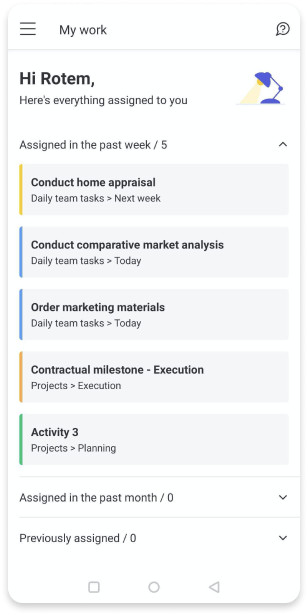 Graphic of the monday.com mobile app showing all the tasks that have been assigned to the user in the past week