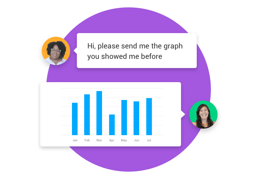 Graphic of monday.com's users communicating on the platform to share a graph