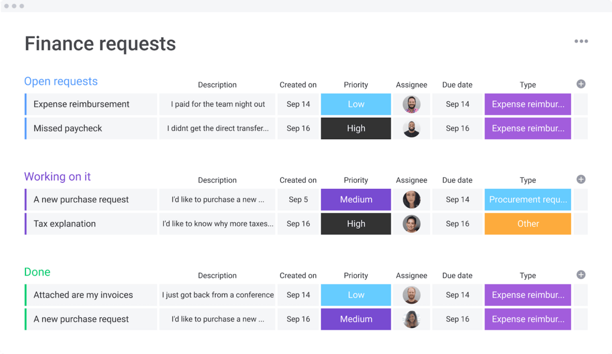 monday.com requests board template with custom columns