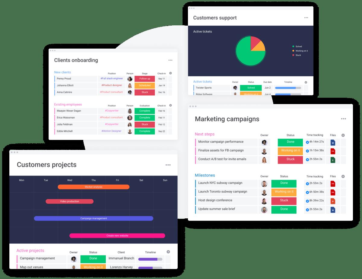 Multi-level customer dashboard