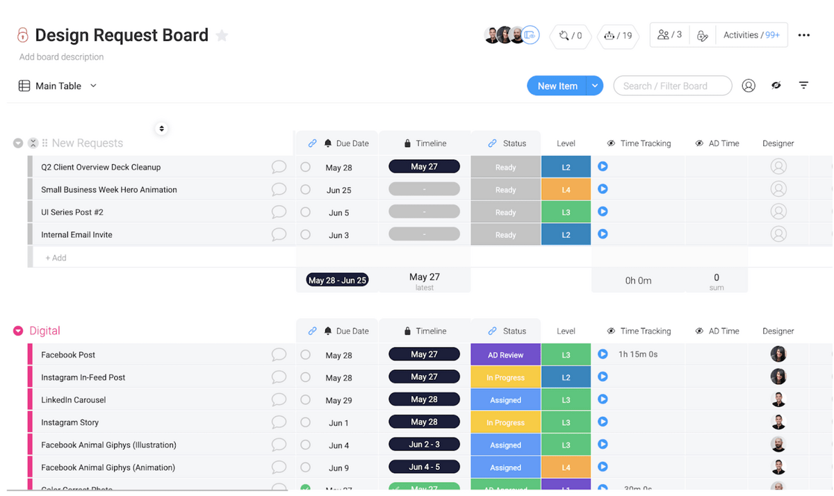 manage all your creative projects in one place with monday.com