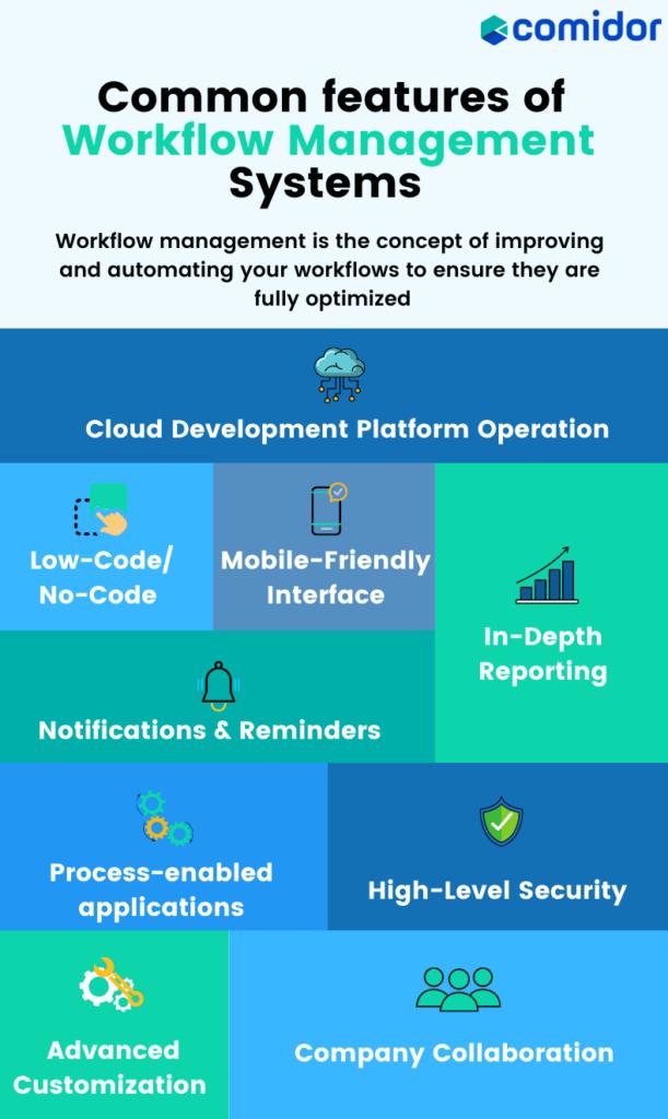 Features of Top WfMS | Comidor