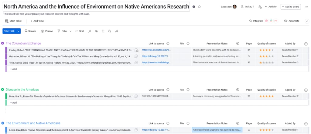 monday.com board lists resources for research