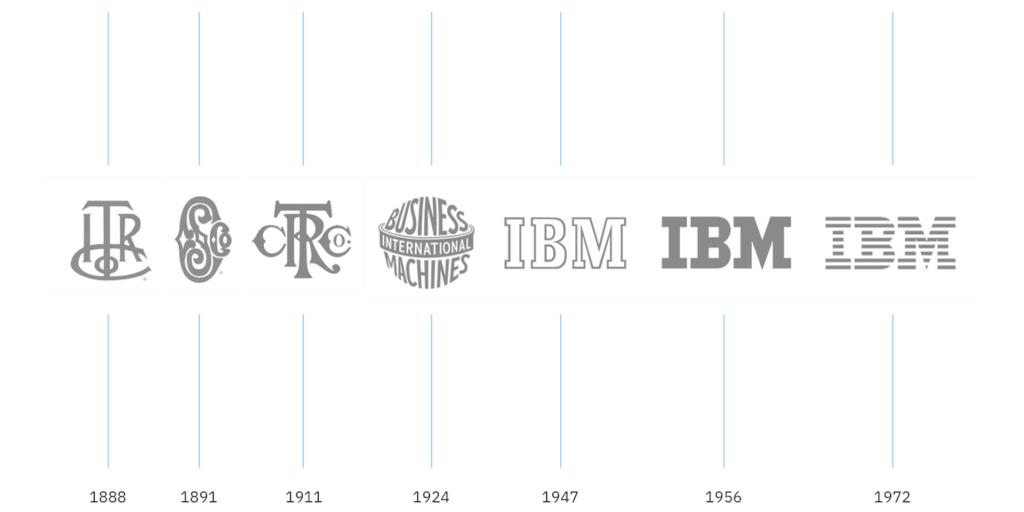 reengineering-the-corporation-benefits-ibm