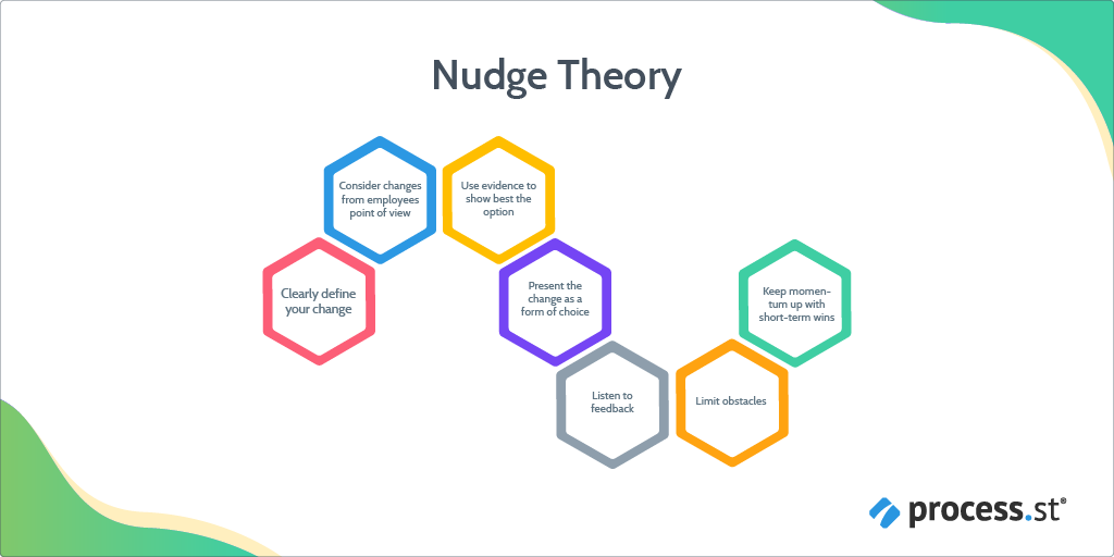 change management models - nudge theory