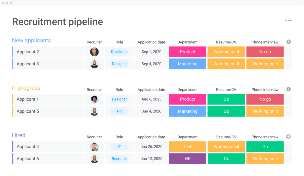 monday.com recruitment pipeline template