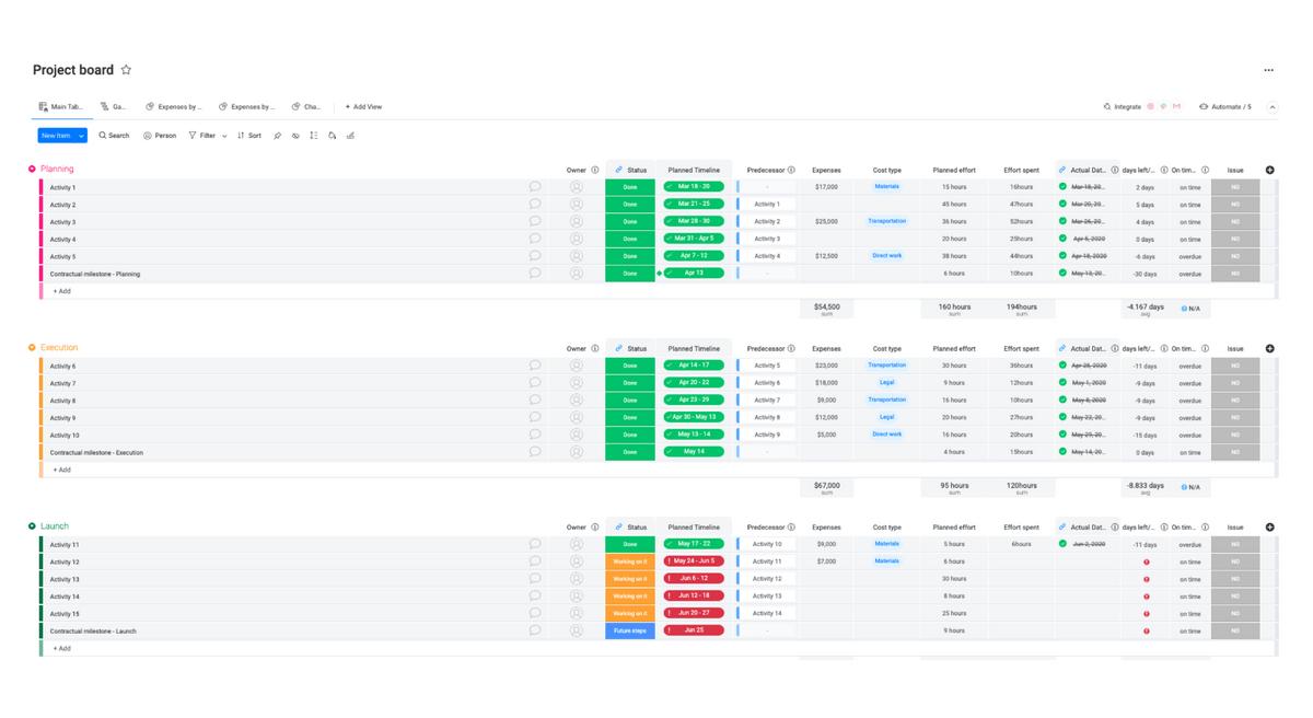 monday.com's project management template screenshot