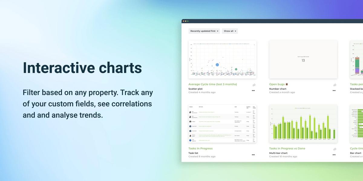monday.com analytics and reports app