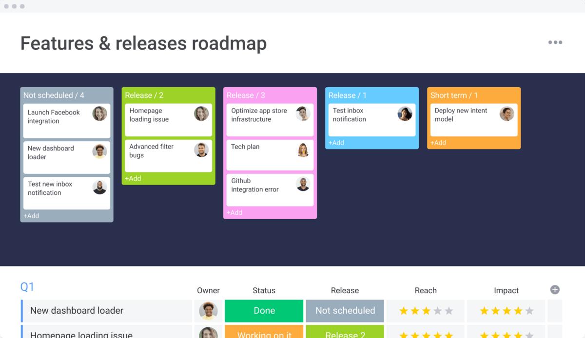 monday.com Kanban board template for software development