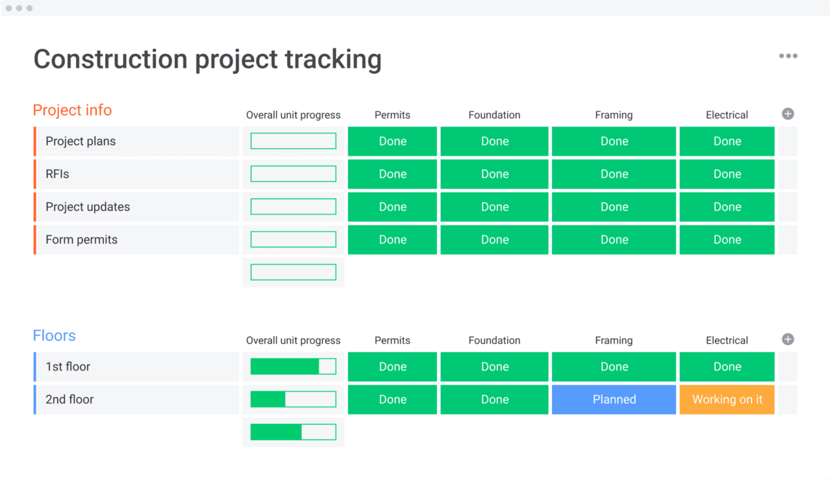 An example of construction project tracking on monday.com