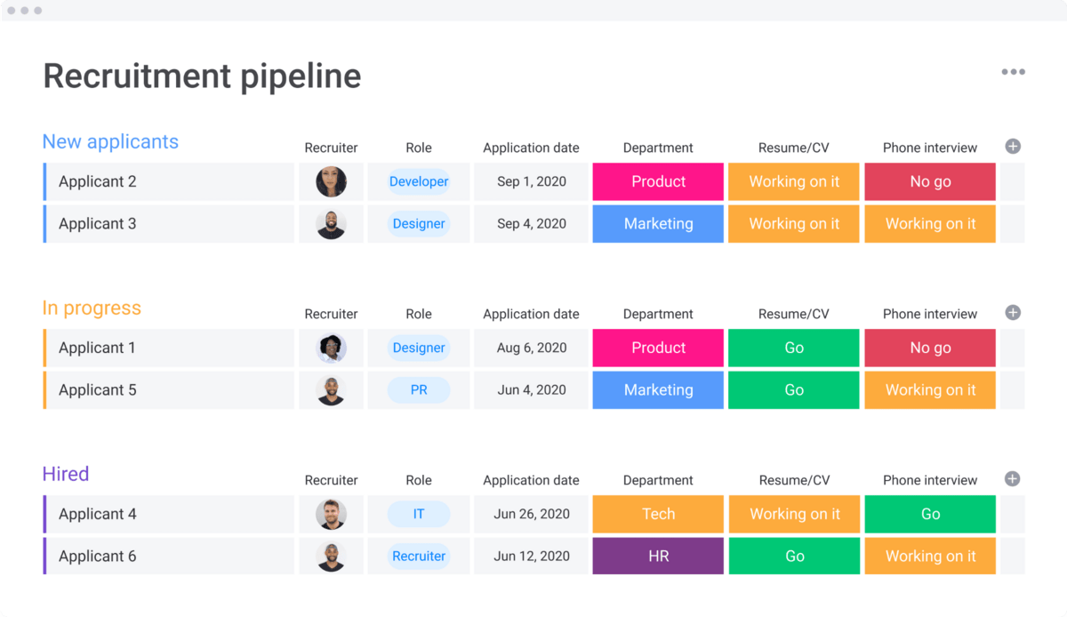 monday.com's HR template example