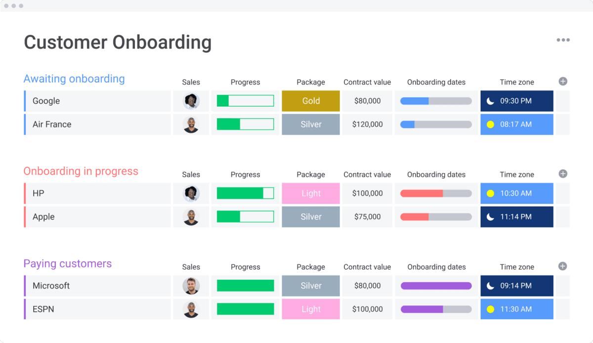 monday.com's client onboarding template screenshot