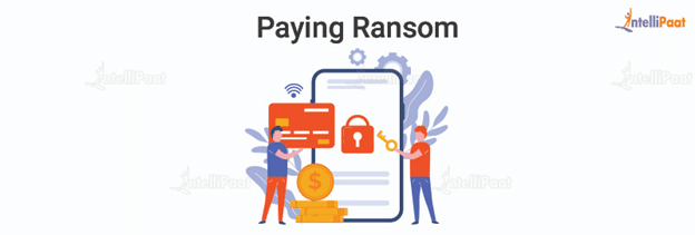 Paying Ransom