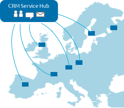 The CRM Service Hub as a central unit within global CRM centers