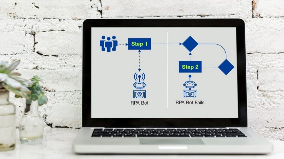 How Bizagi & UiPath Combine for Complete Digital Process Automation